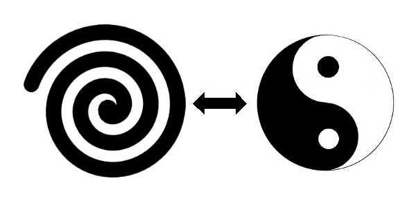 Taoist Creation Theory Tao Currents The New